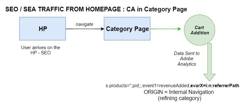SEO_HP_category