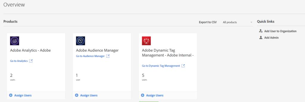 Adobe Admin Console – Groups & Profiles   Datanalyst
